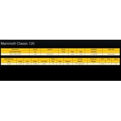 Mammoth Classic DS120