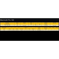 Mammoth Pro DR100