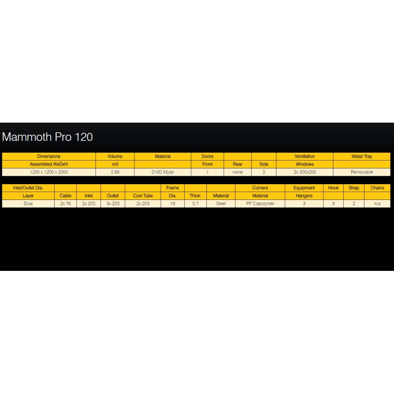 Mammoth Pro DR120