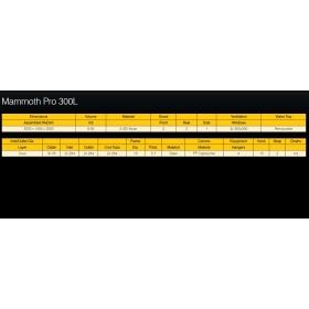 Mammoth Pro DR300L