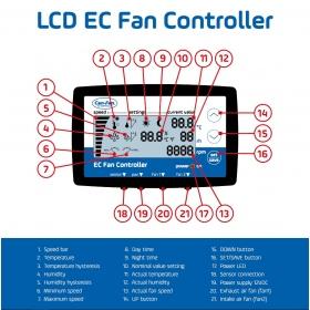 LCD EC Fan Controller