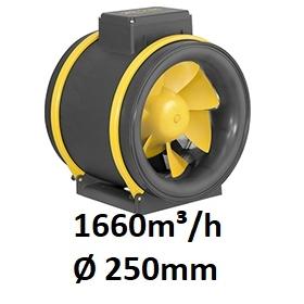 MAX-Fan Pro EC 250mm/1660 m³ 2 speed