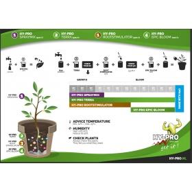 Hy-Pro Terra Roots Stimulator 250ml