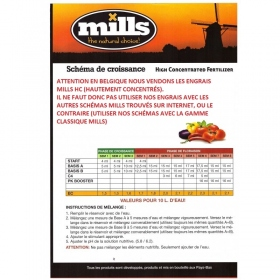 Mills Basis A/B 1ltr