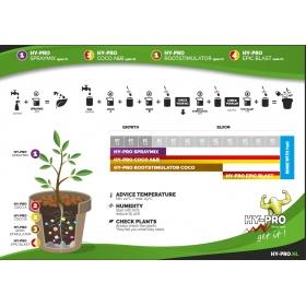 Hy-Pro Stimulateur Racinaire Coco 1 Ltr