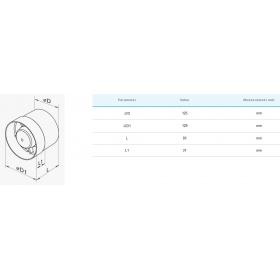 Vents VK 125 (190m³/h)