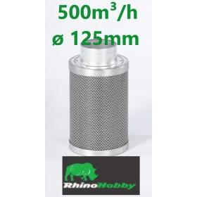 Rhino Hobby 125x300 500m³/h