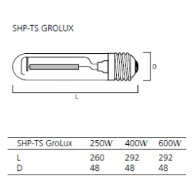 Sylvania Grolux 250w HPS