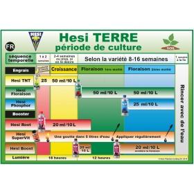 Hesi Pro Line Bloom Complex 1ltr