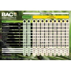 BAC Organic Starter Kit Pro